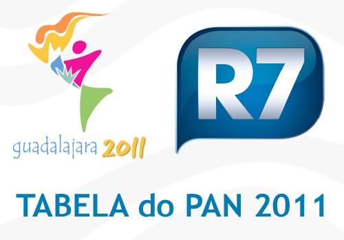 Tabela do Pan 2011
